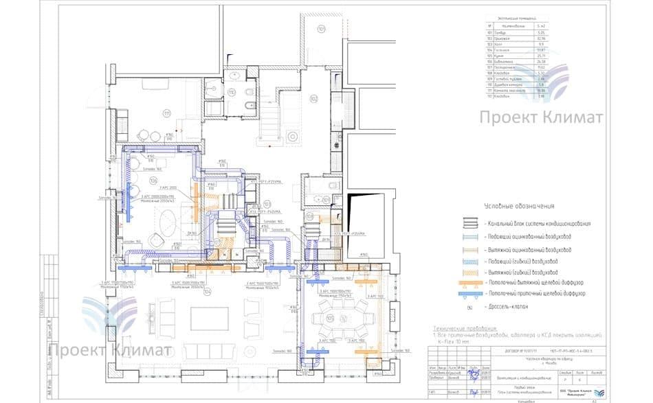 Проект канального кондиционера в квартире