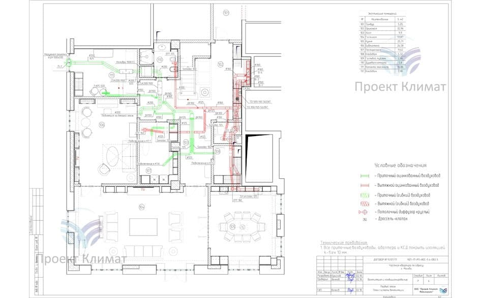 Проект небольшой приточно-вытяжной вентиляции в квартире