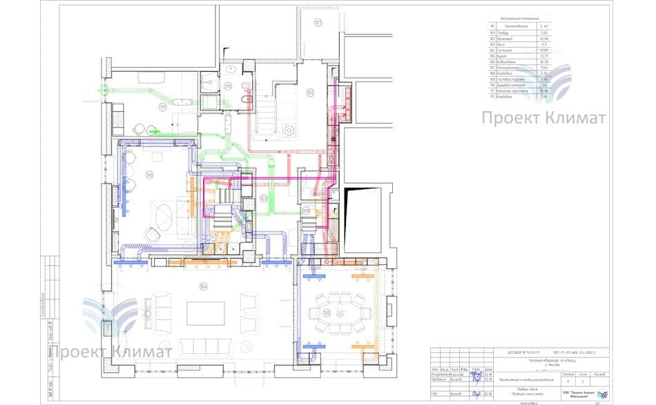 Общий план вентиляции и кондиционирования квартиры